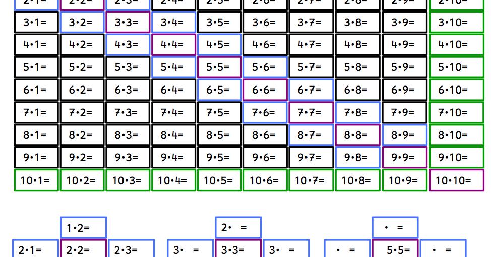 Großzügig Hinzufügen Und Arbeitsblatt Subtrahieren Bilder - Mathe ...