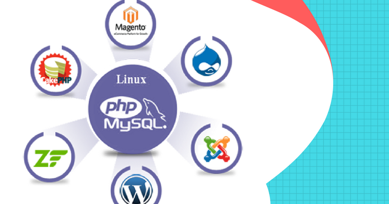 PHP training course in Indore