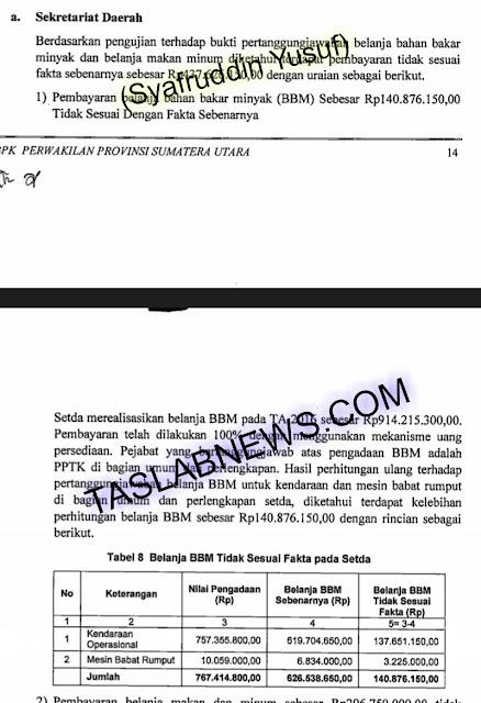 Hasil audit BPK.