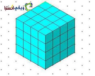 عدد اوجه المكعب Cube