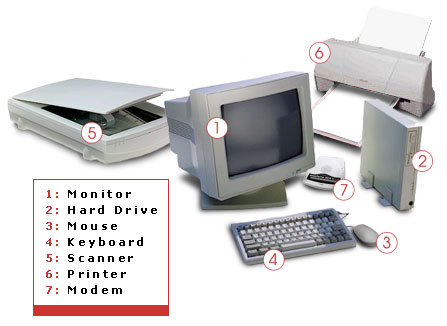 Computer Product