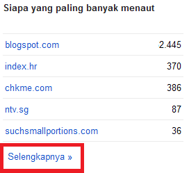 data versi pendek backlink blog