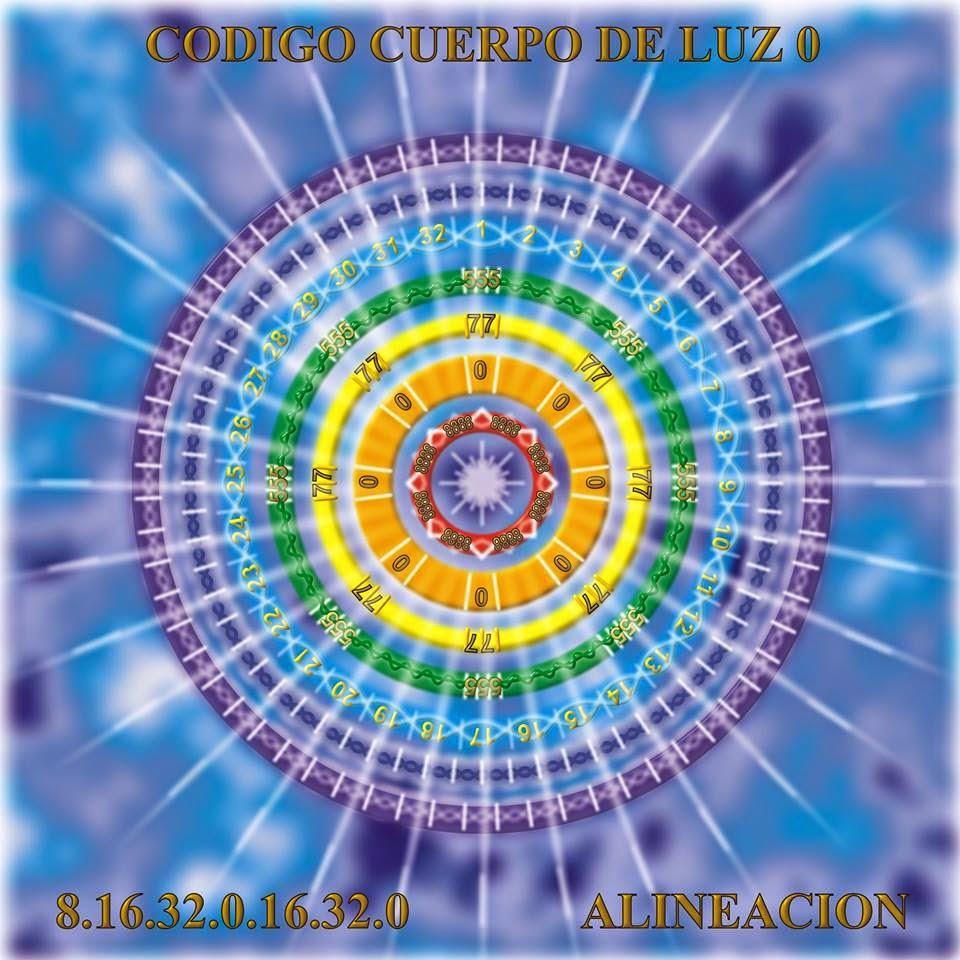 Realidad dimensional 2014: Codigo del Cuerpo de Luz del Merkaba,,0 ...