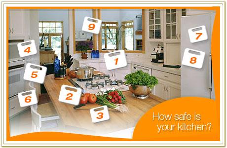 Tips Keselamatan Di Dapur Desainrumahid Peraturan