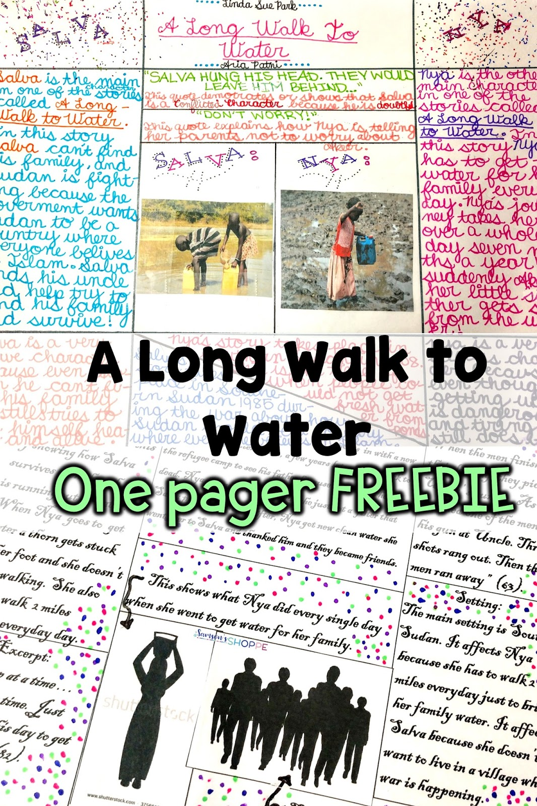 A long walk to water essay questions