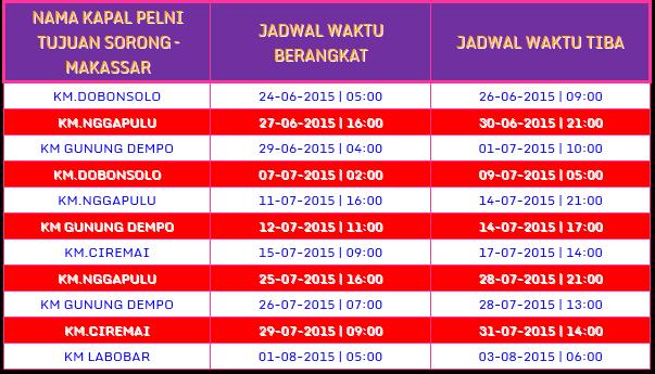 Harga Tiket Kapal Pelni Sorong Makassar Desember 2020 Harga Terbaru 2020