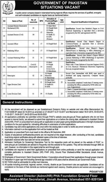 pakistan-housing-authority-pha-govt-jobs-2020