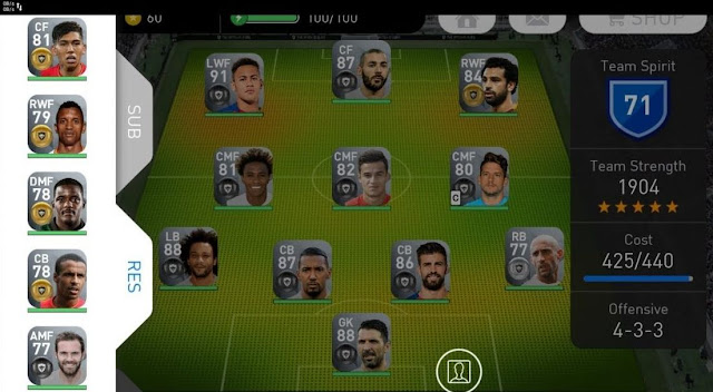 Players in  PES 19