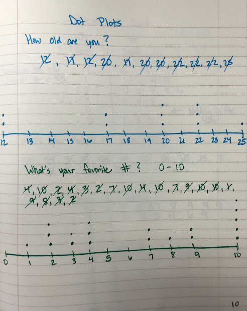 4th Grade -niacs Frequency Tables Dot Plots And