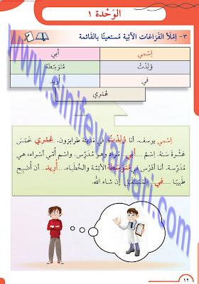 8. Sınıf Meb Yayınları Arapça Ders Kitabı Cevapları Sayfa 12