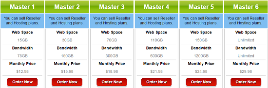 Master Re-seller Hosting, JixHost pricing, Features