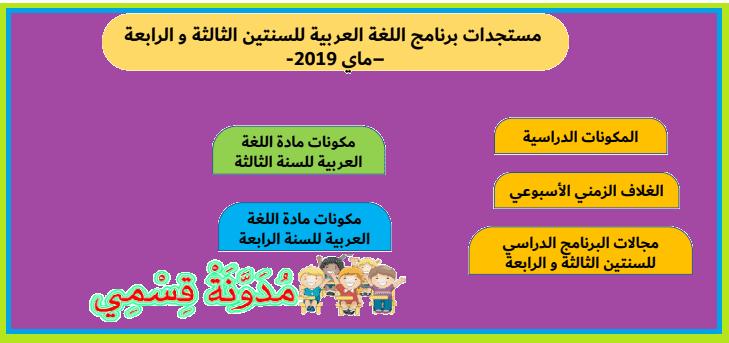 مستجدات المنهاج الدراسي اللغة العربية