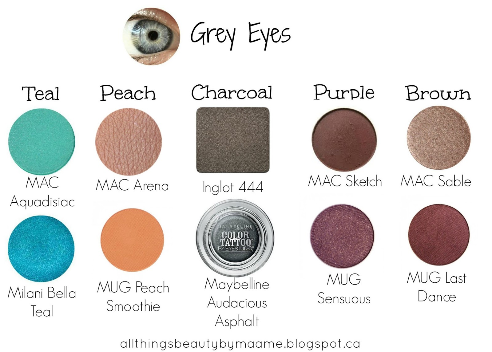 Beauty Guide : Best Eyeshadows for your Eye Colour - All ...