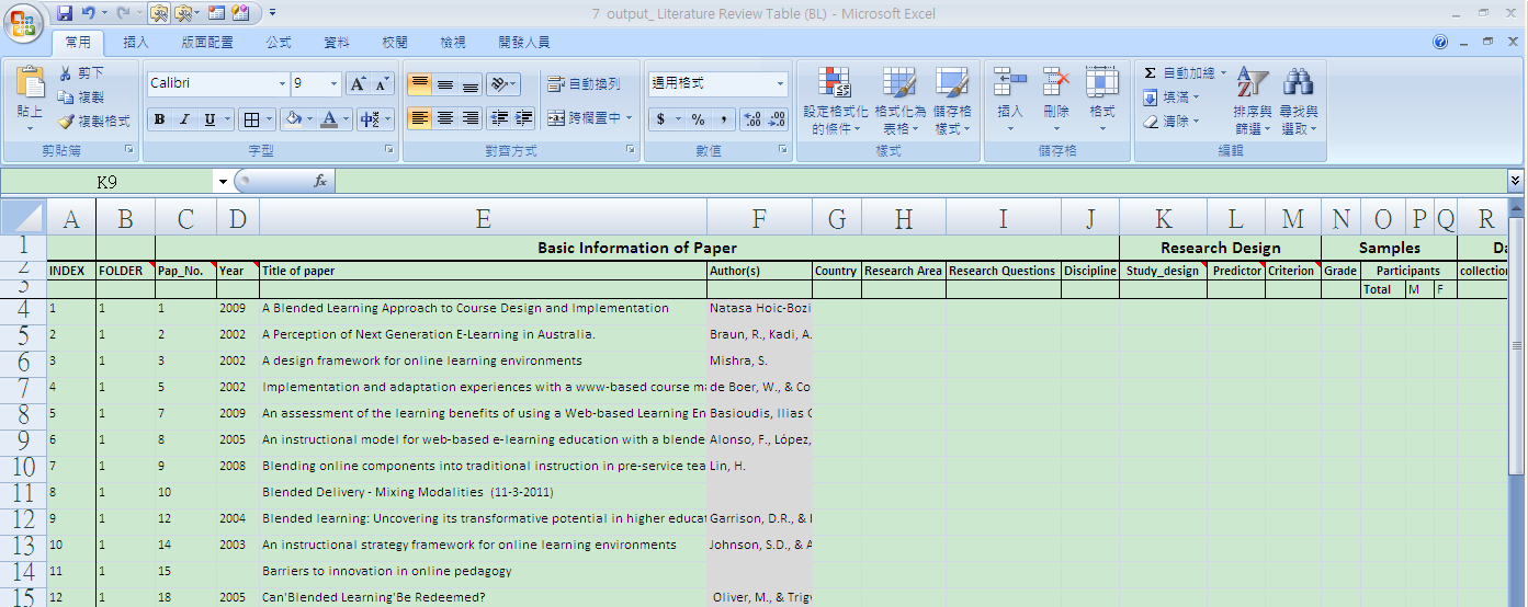 literature review template doc - jingjing lin template for starters to use when doing