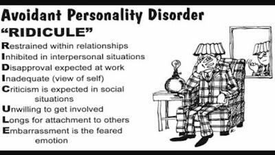 Основные характеристики человека при избегающем расстройстве личности (RIDICULE - аббревиатура для запоминания)