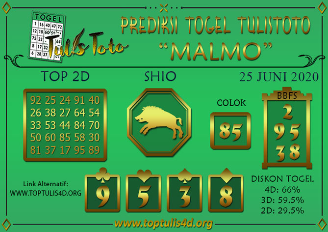 Prediksi Togel MALMO TULISTOTO 25 JUNI 2020