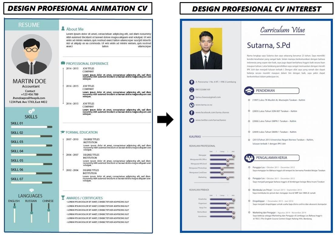 Contoh Cv Menarik Dan Profesional Untuk Melamar Pekerjaan Impian Triharyono Com