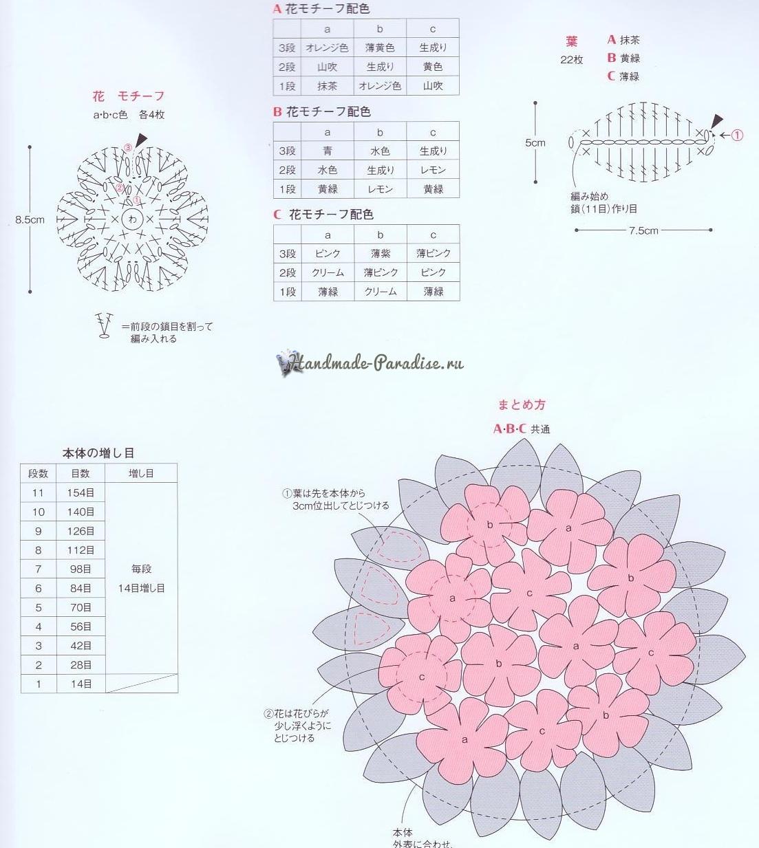 Схема вязания сидушки с герберами