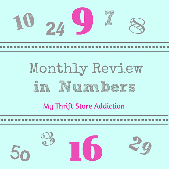 monthly review in numbers February