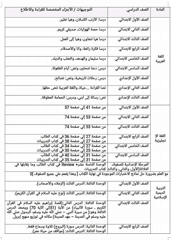 رسميا وزارة التعليم تحدد محذوفات جميع المواد من الصف الاول الابتدائى الى الصف الثالث الاعدادى