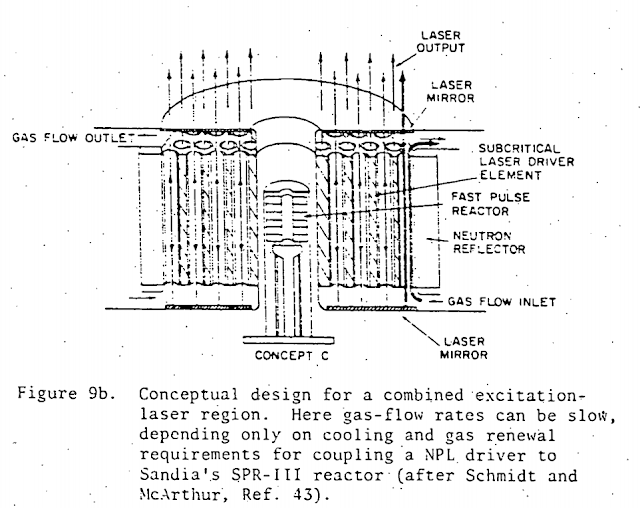 combined%2Breactor%2Blaser.PNG