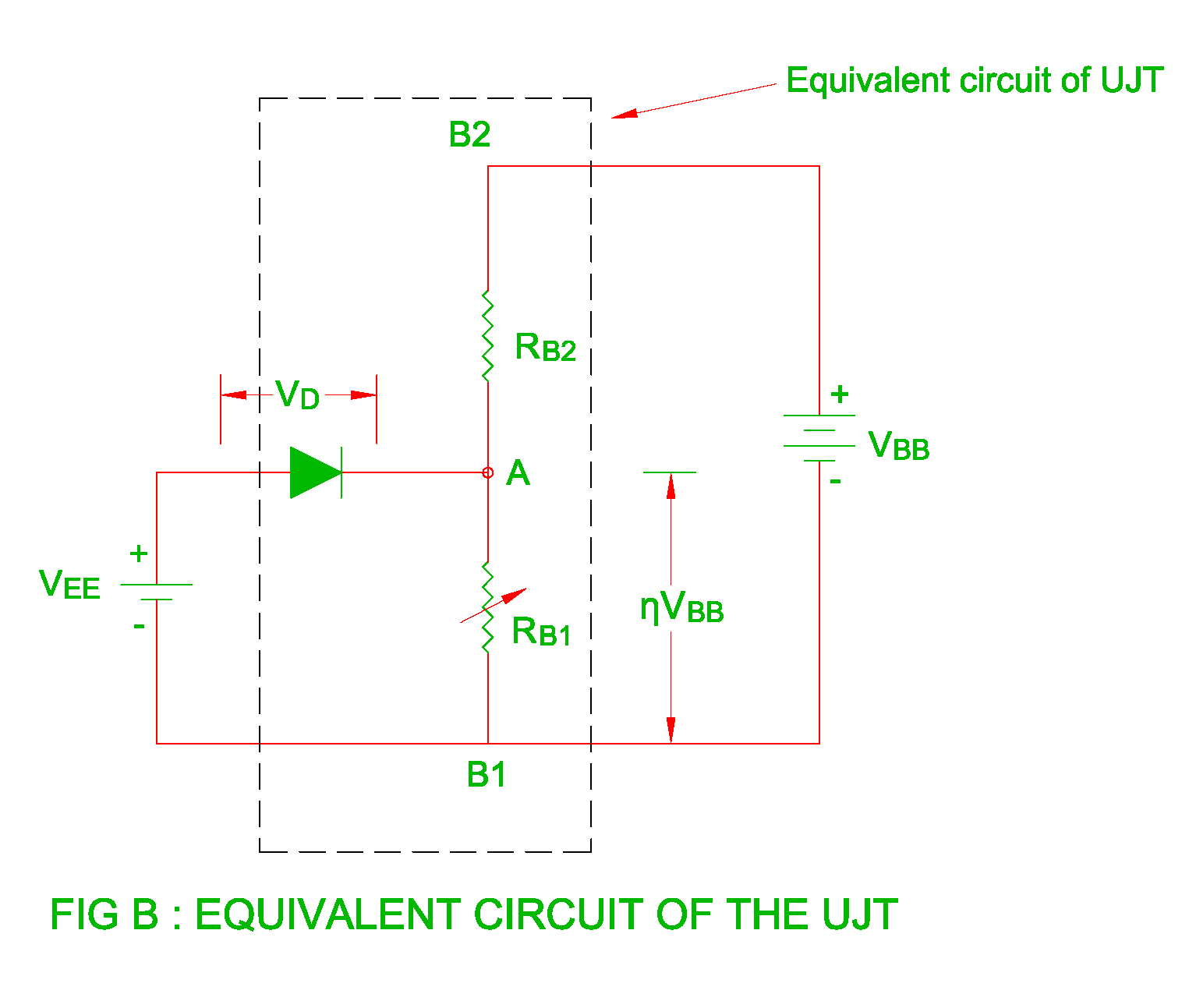 Structure Equivalent Circuit Working And Characteristic Download Free Voltage Divider Diagram As The Emitter E Is Located Closer To Base 2 Terminal Resistance R B2 Greater Than B1