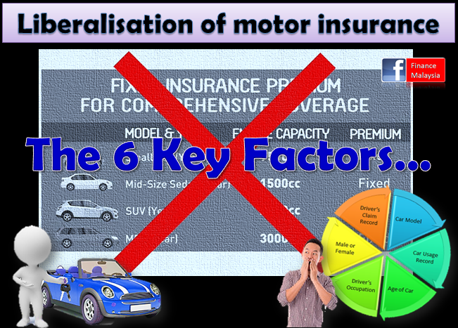 Finance Malaysia Blogspot Car Insurance Is Not The Same