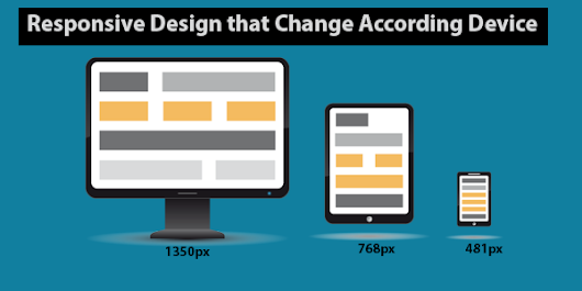 Why Responsive Website Design is Important for Your Website For Seo Purpose