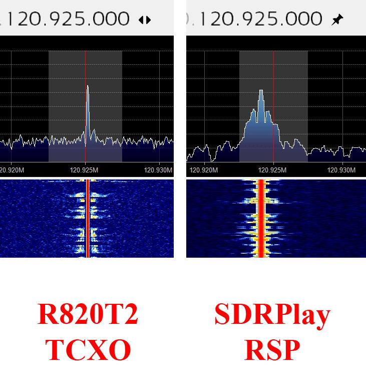 Radio for Everyone: SDRPlay Review vs RTL-SDR