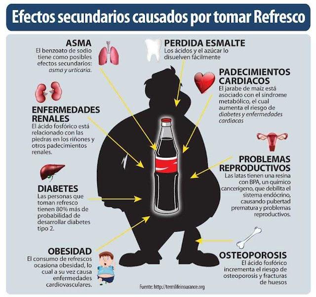 Coca Cola: 100 años enfermando a la gente