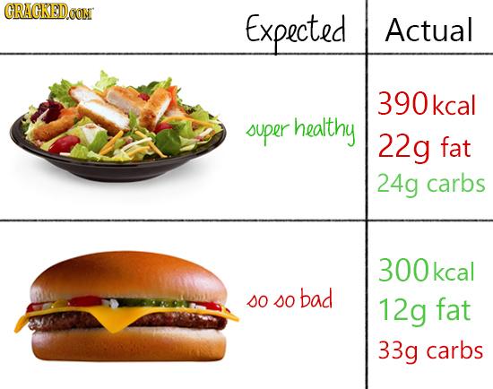 Sald vs. Burger