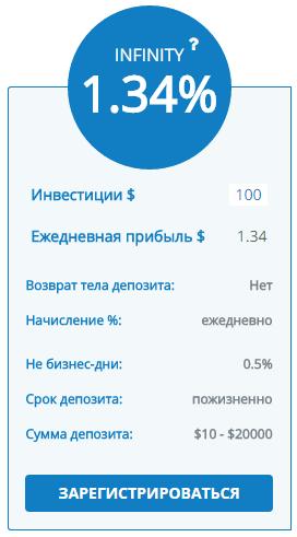 Тарифный план millarifinance.com