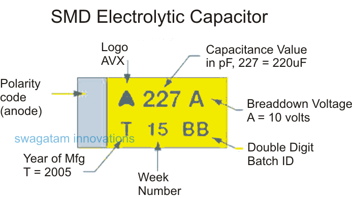 Understanding Capacitor Codes And on reading capacitor markings