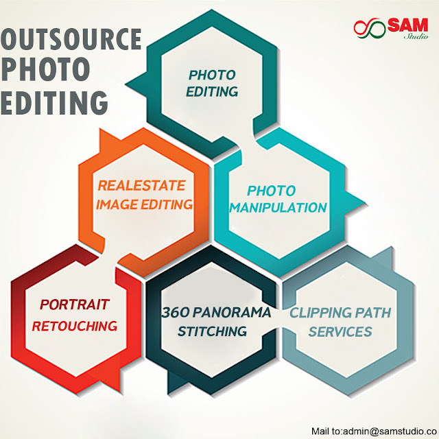 Outsource photo editing company