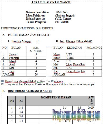 analisis alokasi waktu bahasa inggris kelas 7