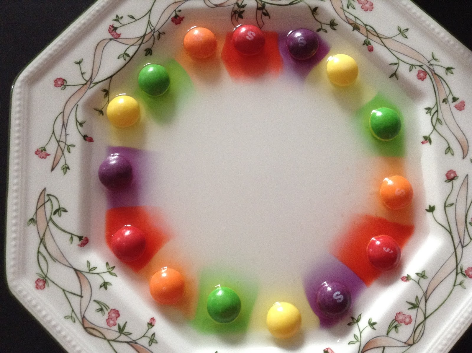 Flame: Creative Children's Ministry: The Power of Prayer: Skittles