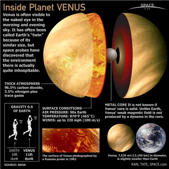 taurus ruling planet astrology