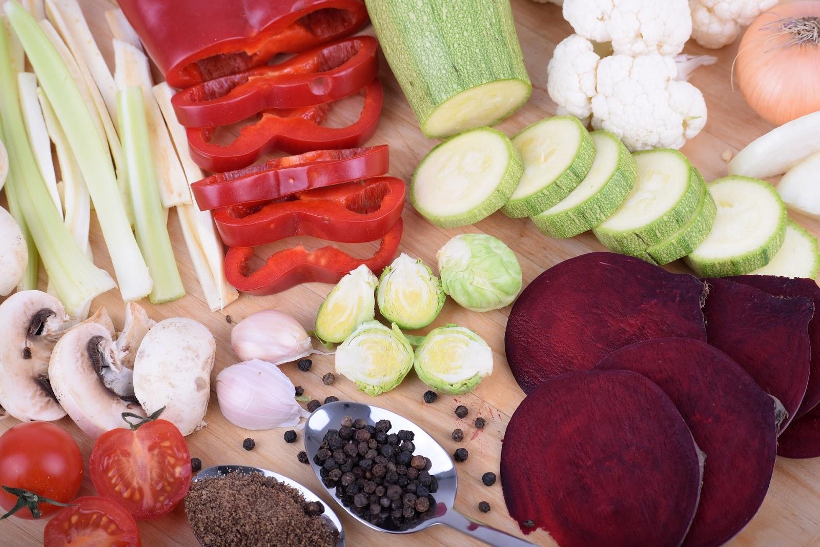 Understand What is Diet