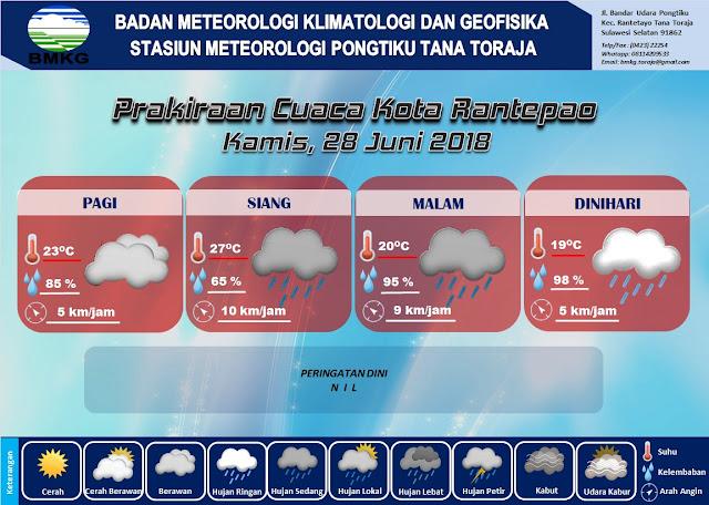 BMKG : 21 Kecamatan di Toraja Utara Akan Diguyur Hujan Hingga Malam Hari