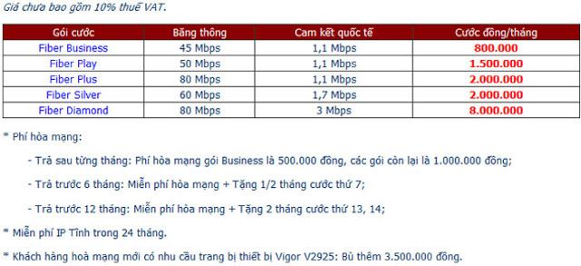 Lắp Đặt Internet FPT Phường Tân Phú, Quận 7 2