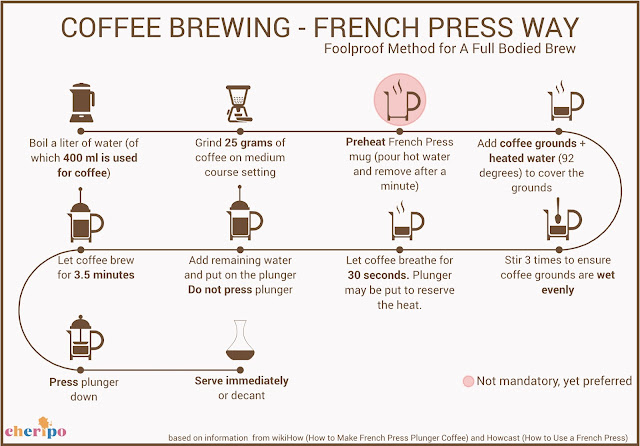 How To Make A French Press