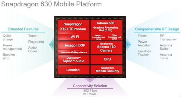 Qualcomm Snapdragon 630 Mobile Platform