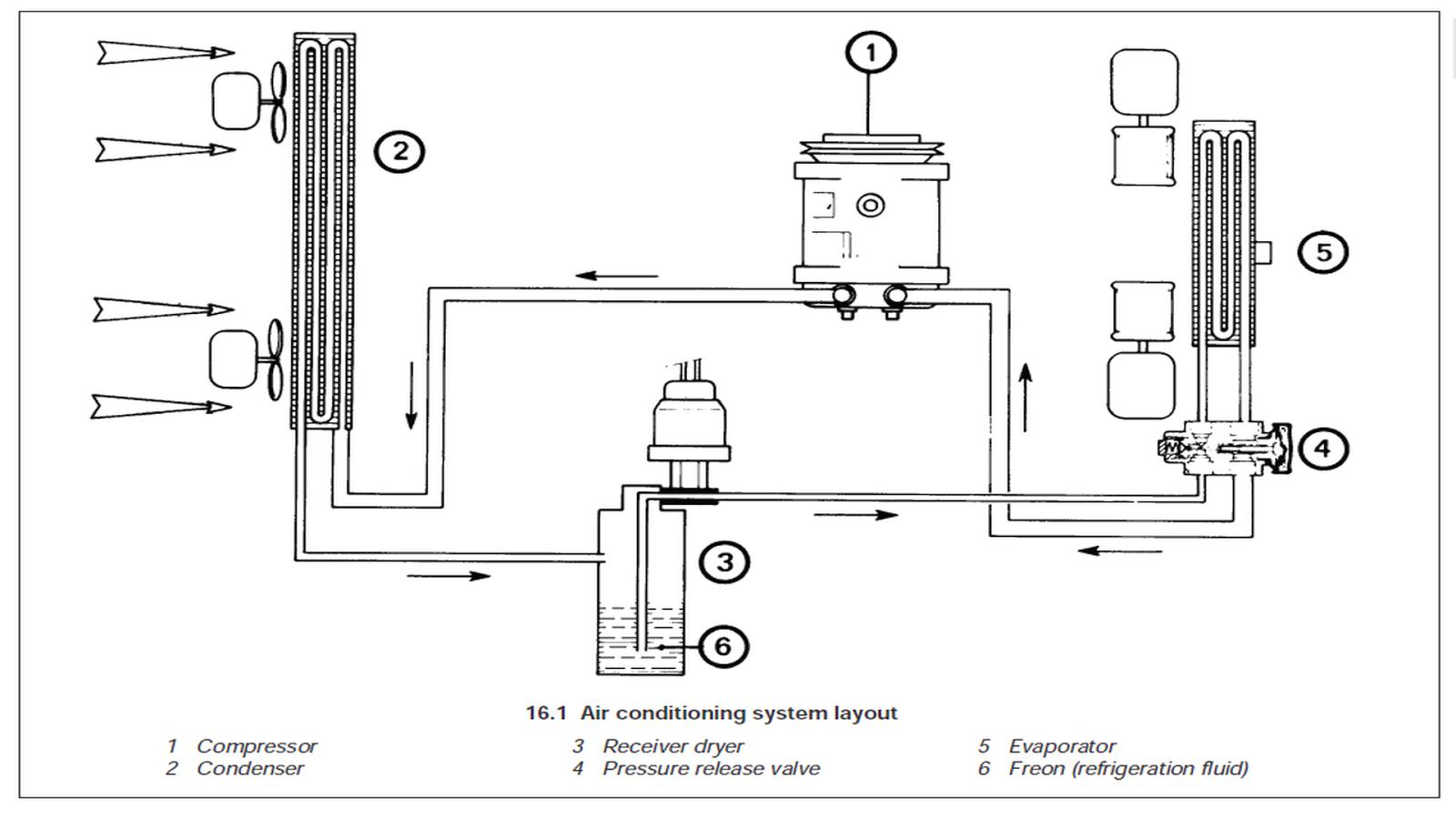 Fuse Box On Kubotum Bx25  kubota bx25 fuse box location wiring diagrams