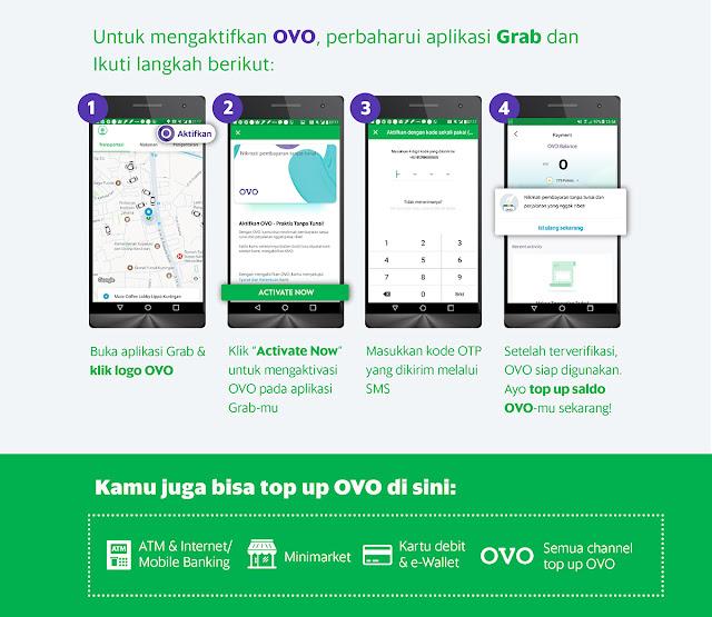 Cara Order Grab Dengan Harga Rp1 Menggunakan OVO