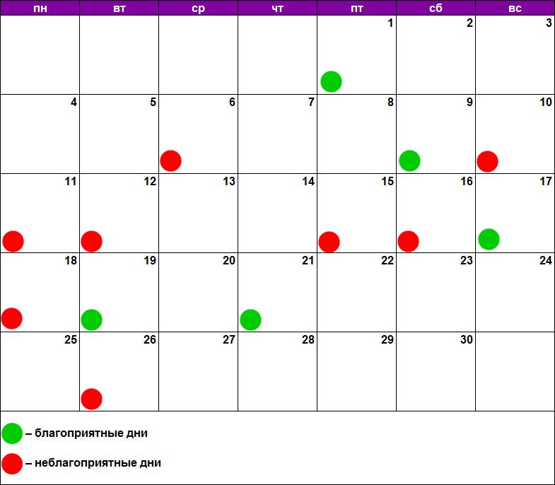 Лунный календарь похудения и диет июнь 2018