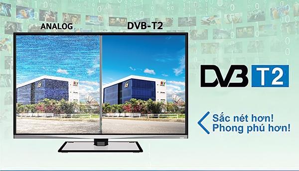 Truyền hình kỹ thuật số DVB-T2 của SCTV