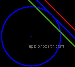 Kedudukan Garis dan Lingkaran