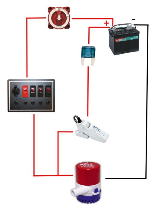 New Wire Marine: Automatic Bilge Pump Switch  Should I