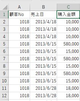 RFM分析 F用サンプルデータ