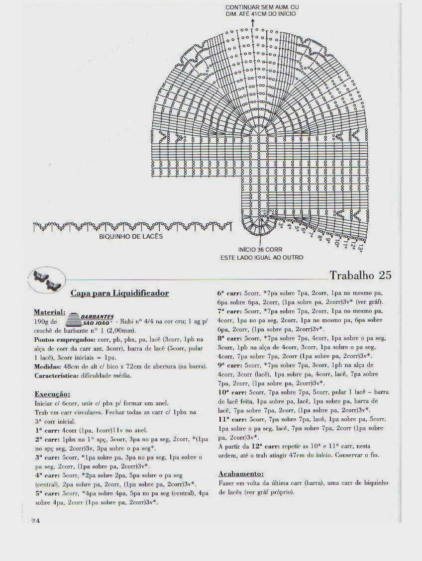 Trabalhos em crochê da Ana Carolina: Gráficos revista